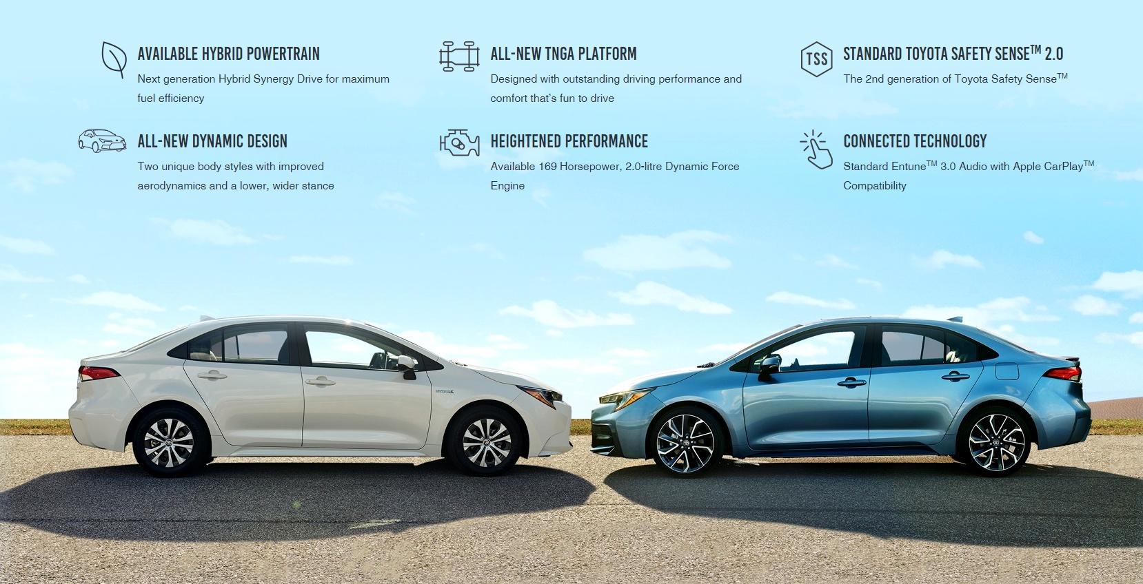2020 Toyota Corolla & Toyota Corolla Hybrid Features