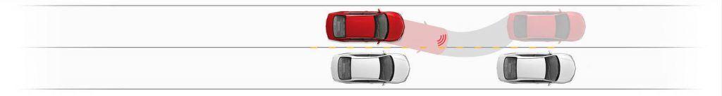 Toyota Safety Sense - Active Safety