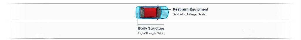 Toyota Safety Sense - Passive Safety